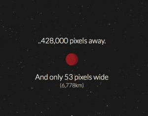 ...Mars would be 428,000 pixels away and only 53 pixels wide