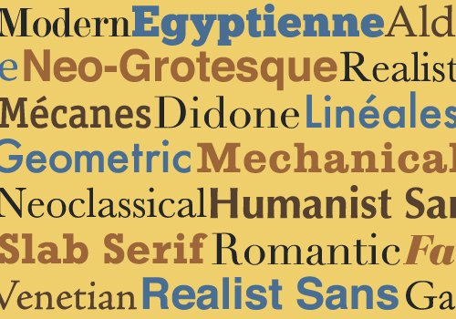 Collage of names of classifications of type