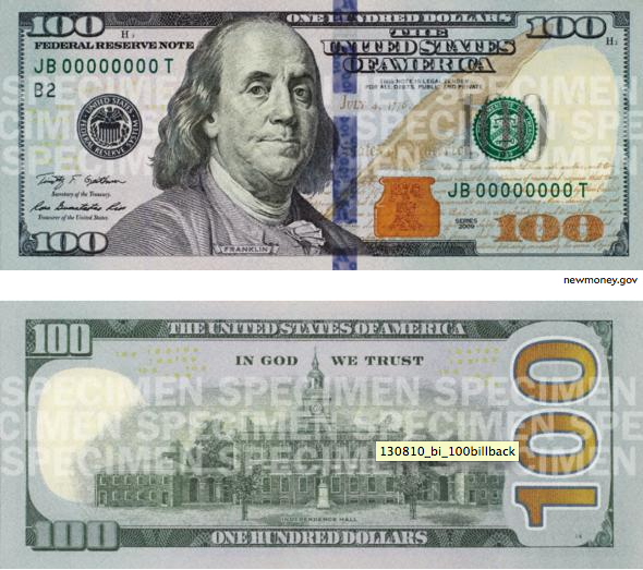 Hundred-dollar bill back and front