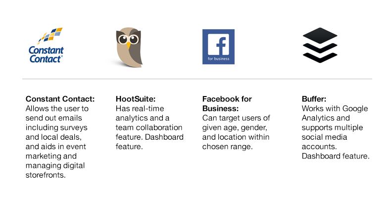 Comparison of Constant Contact with HootSuite, Facebook for Business, and Buffer
