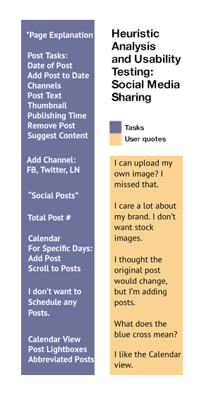 Social media sharing tasks and user comments