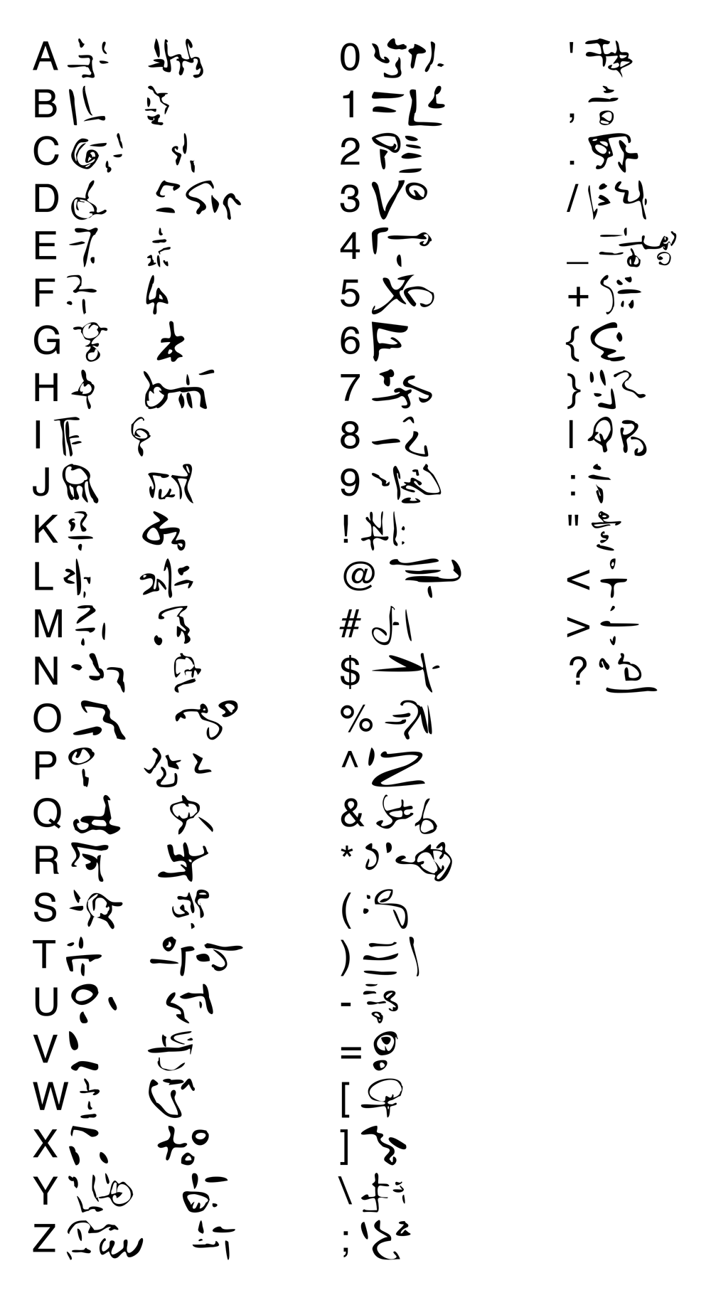 Glyphs in English and the hand drawn Observer language