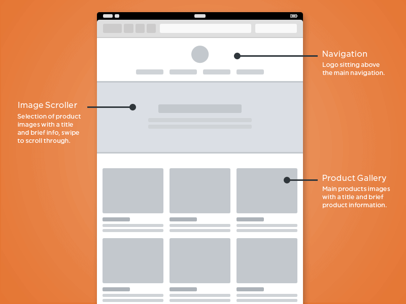 wireframes Photoshop file