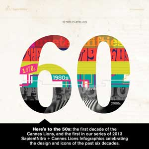 Cannes 60th anniversary graphic