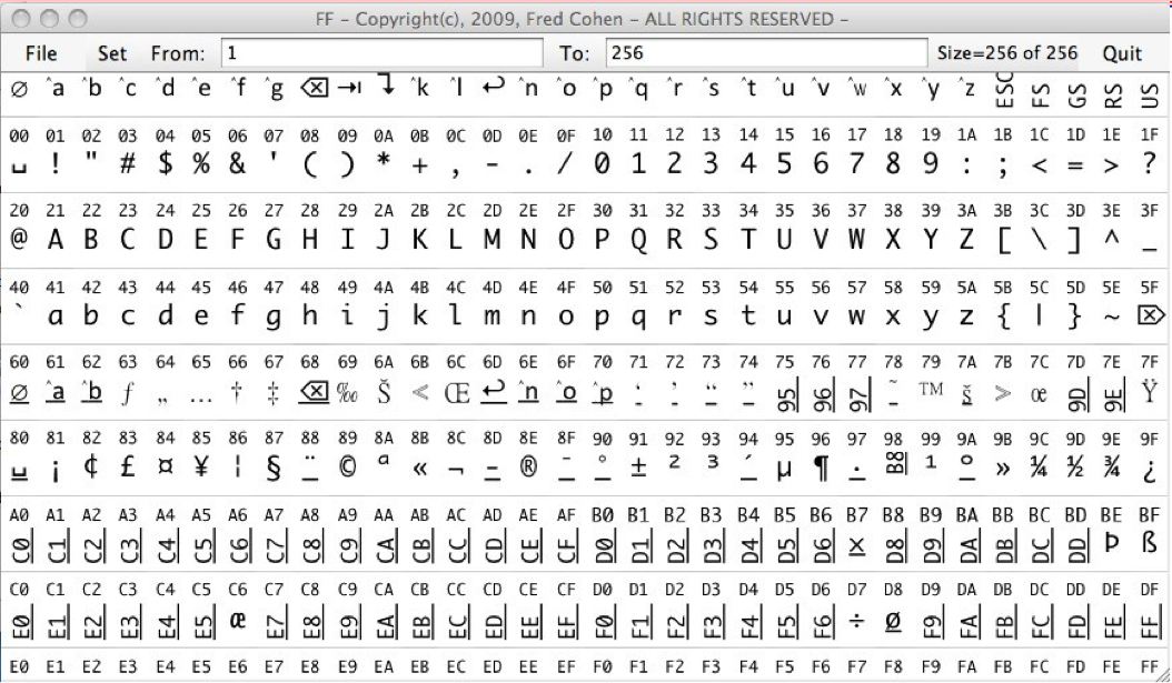 Forensic Fonts alphabet